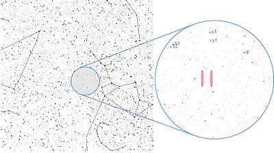 Schema del segnale Whow