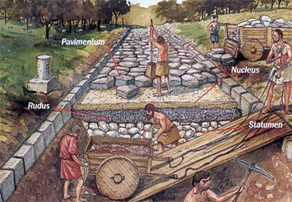 La costruzione di una strada romana richiedeva una impresa non indifferente.